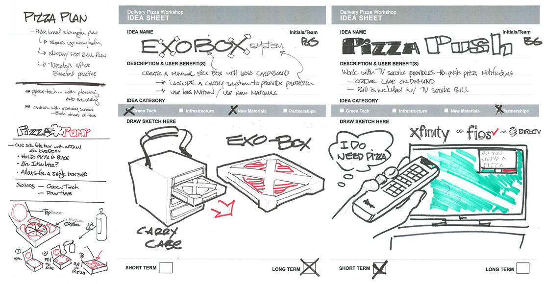 Creative Matrix brainstorming method